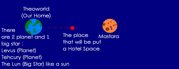 Map space.PNG